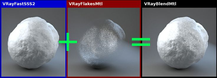 vray copper material tutorial