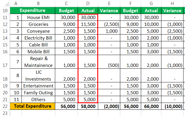 numbers personal budget tutorial